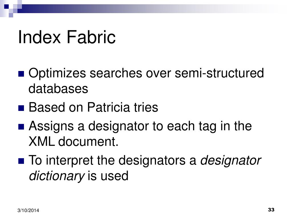 Index Fabric