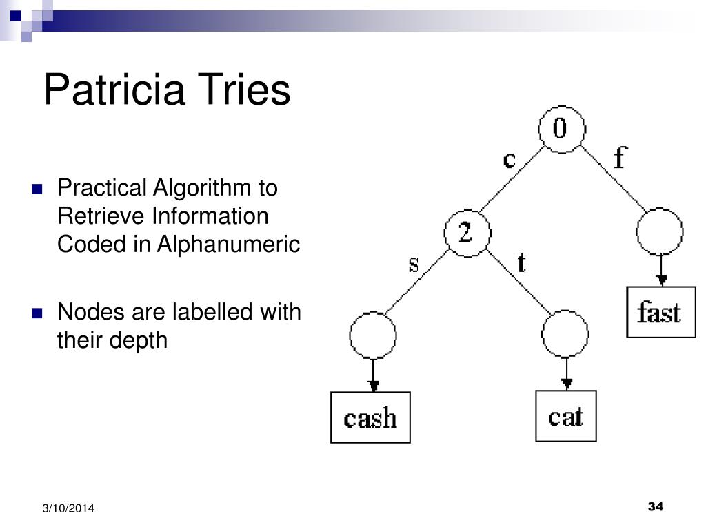 Practical Algorithm to Retrieve Information Coded in Alphanumeric