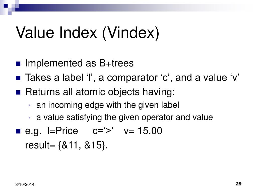 Value Index (Vindex)