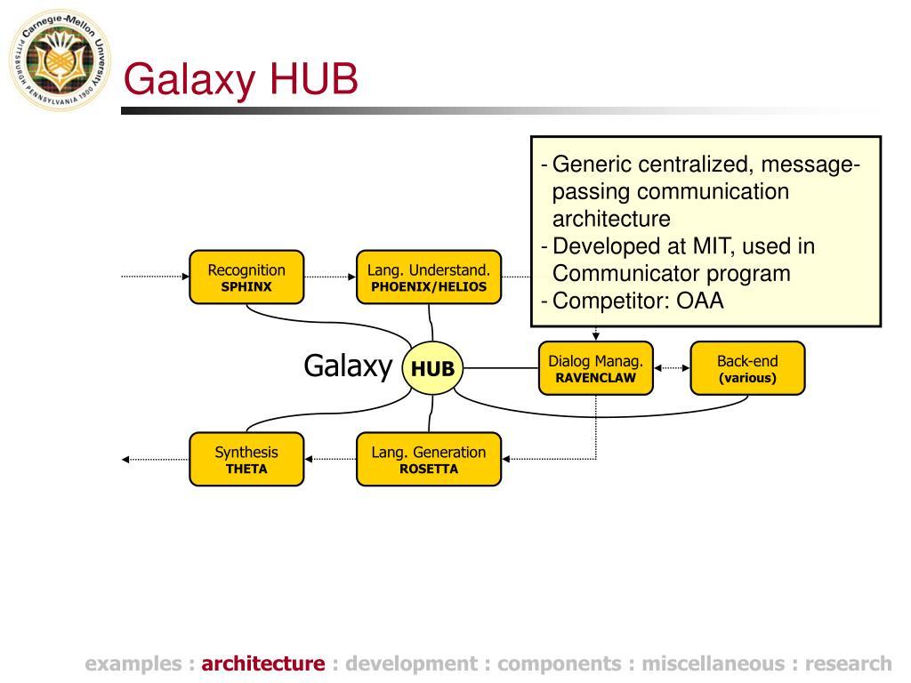 Galaxy HUB