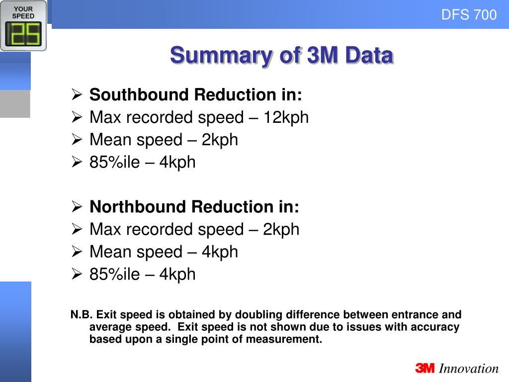 Summary of 3M Data