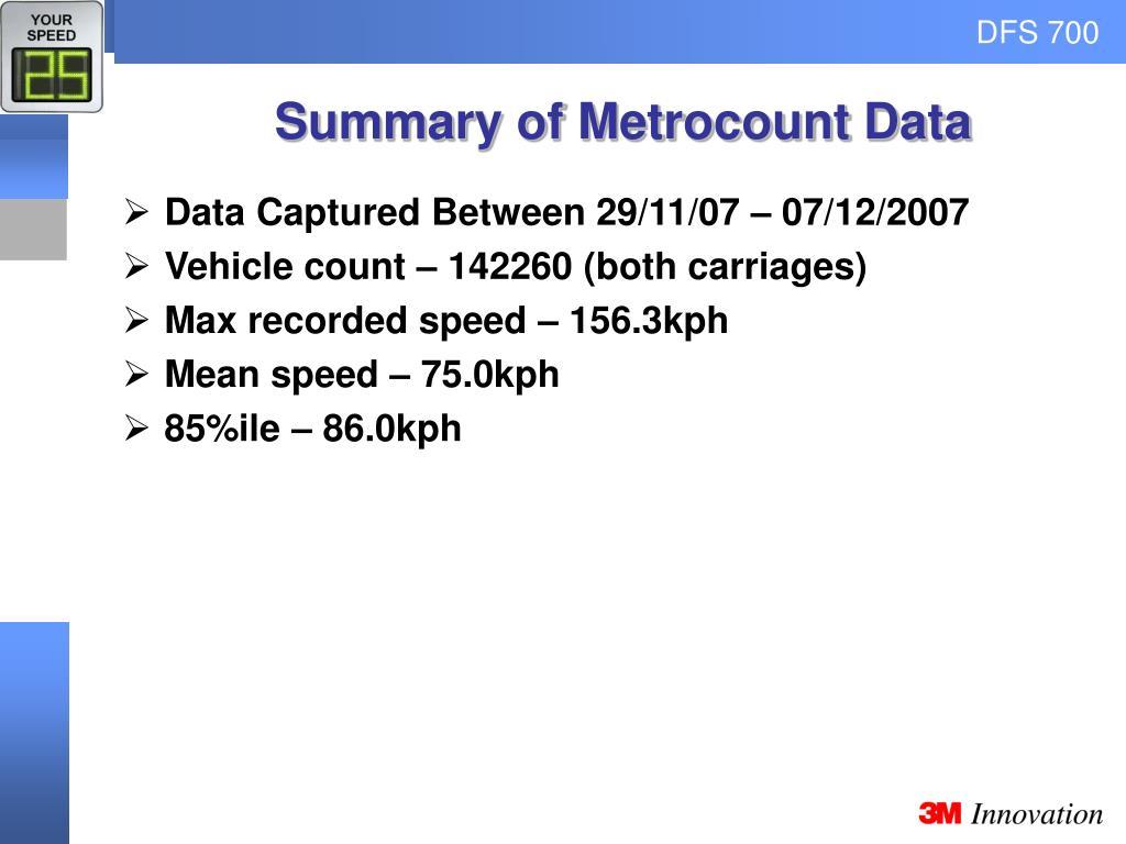 Summary of Metrocount Data