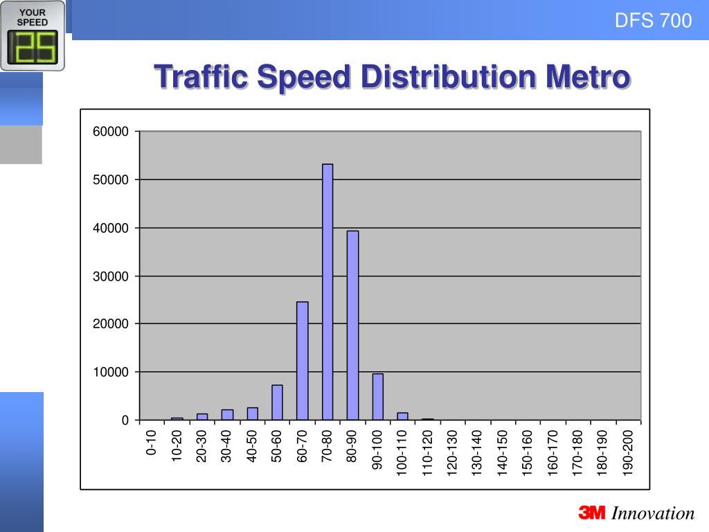 Traffic Speed Distribution Metro