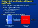 automatic classification of speech and music