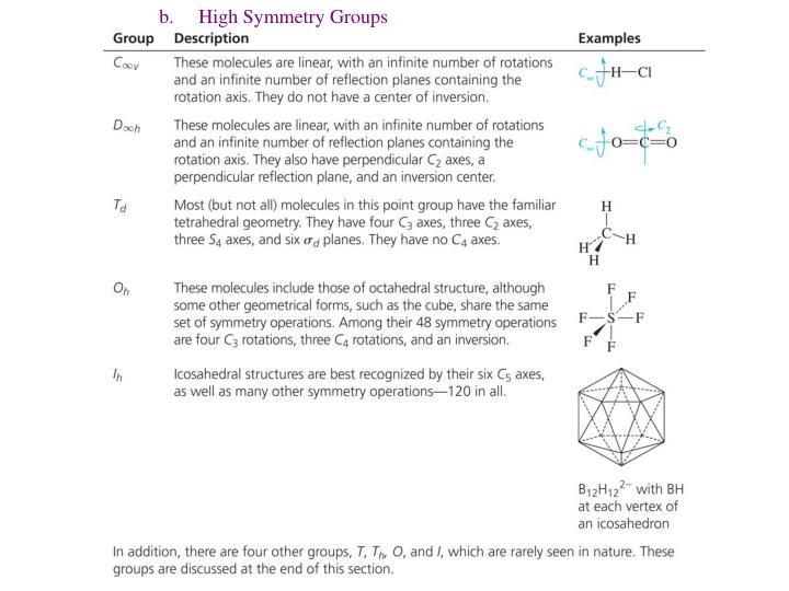 b.High Symmetry Groups