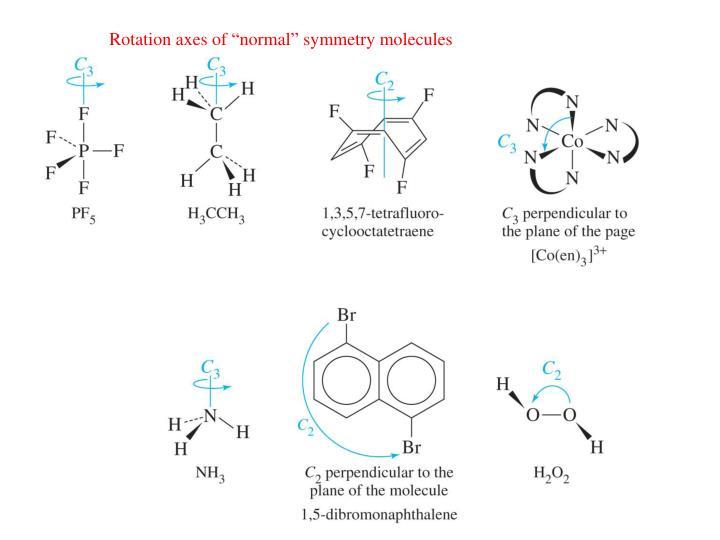 """Rotation axes of """"normal"""" symmetry molecules"""