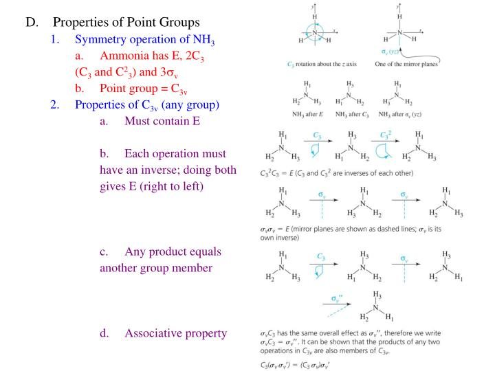 D.Properties of Point Groups