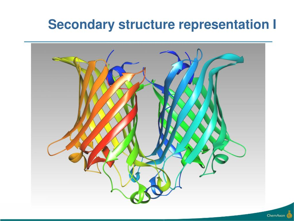 Secondary structure representation I