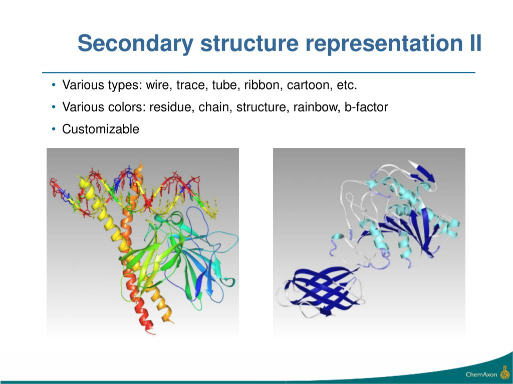 Secondary structure representation II
