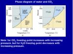 phase diagram of water and co 2