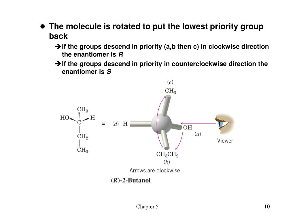 The molecule is rotated to put the lowest priority group back