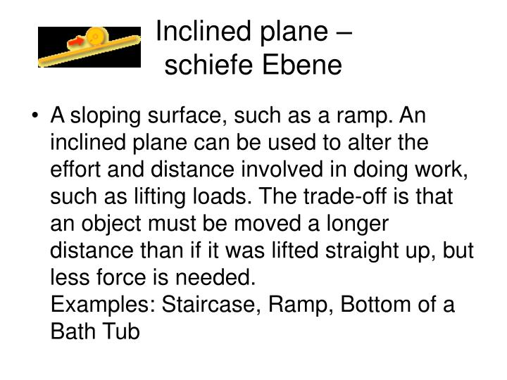 Inclined plane –