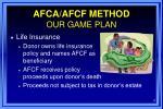 afca afcf method our game plan11