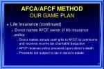 afca afcf method our game plan12