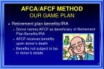 afca afcf method our game plan13