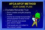 afca afcf method our game plan14