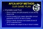 afca afcf method our game plan15
