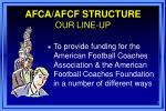 afca afcf structure our line up