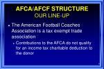 afca afcf structure our line up4