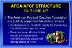 afca afcf structure our line up5