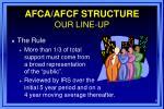 afca afcf structure our line up6