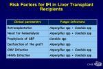 risk factors for ifi in liver transplant recipients