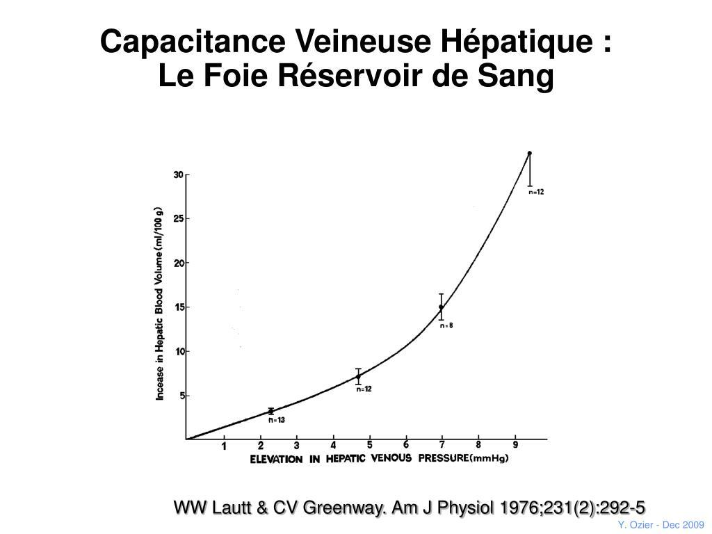 Capacitance Veineuse Hépatique :