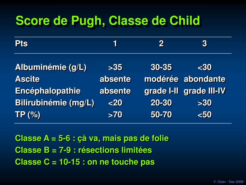 Score de Pugh, Classe de Child