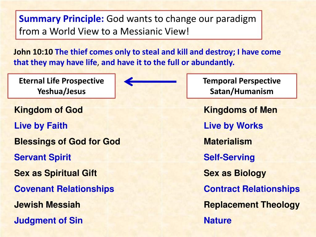 Summary Principle: