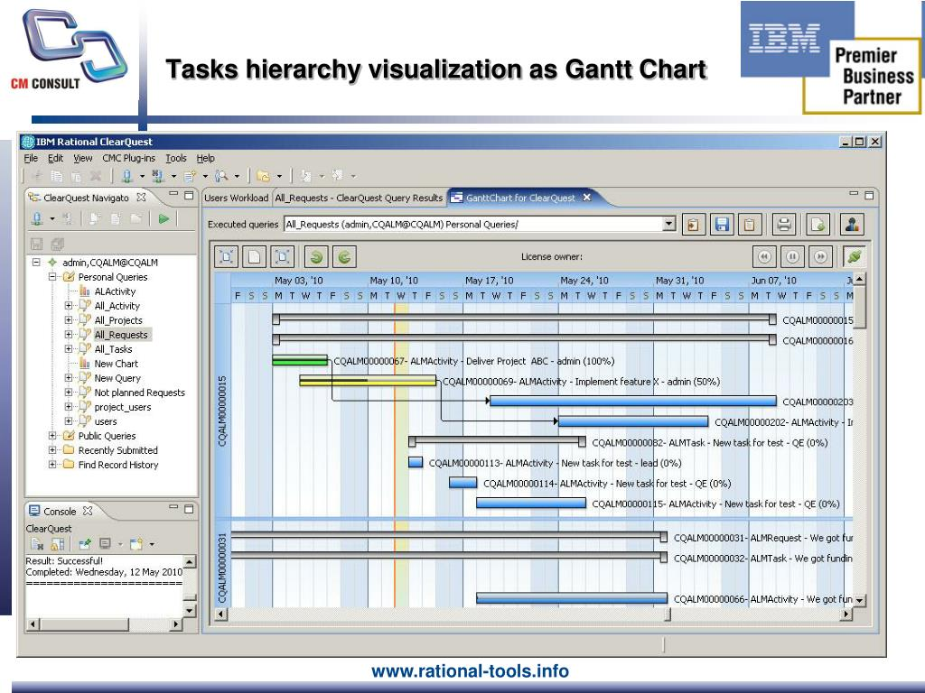 Tasks hierarchy visualization