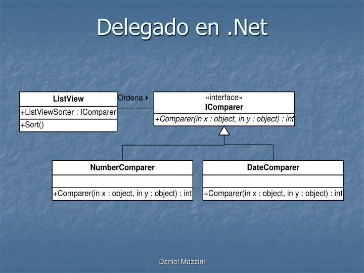 Delegado en .Net