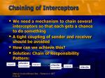 chaining of interceptors