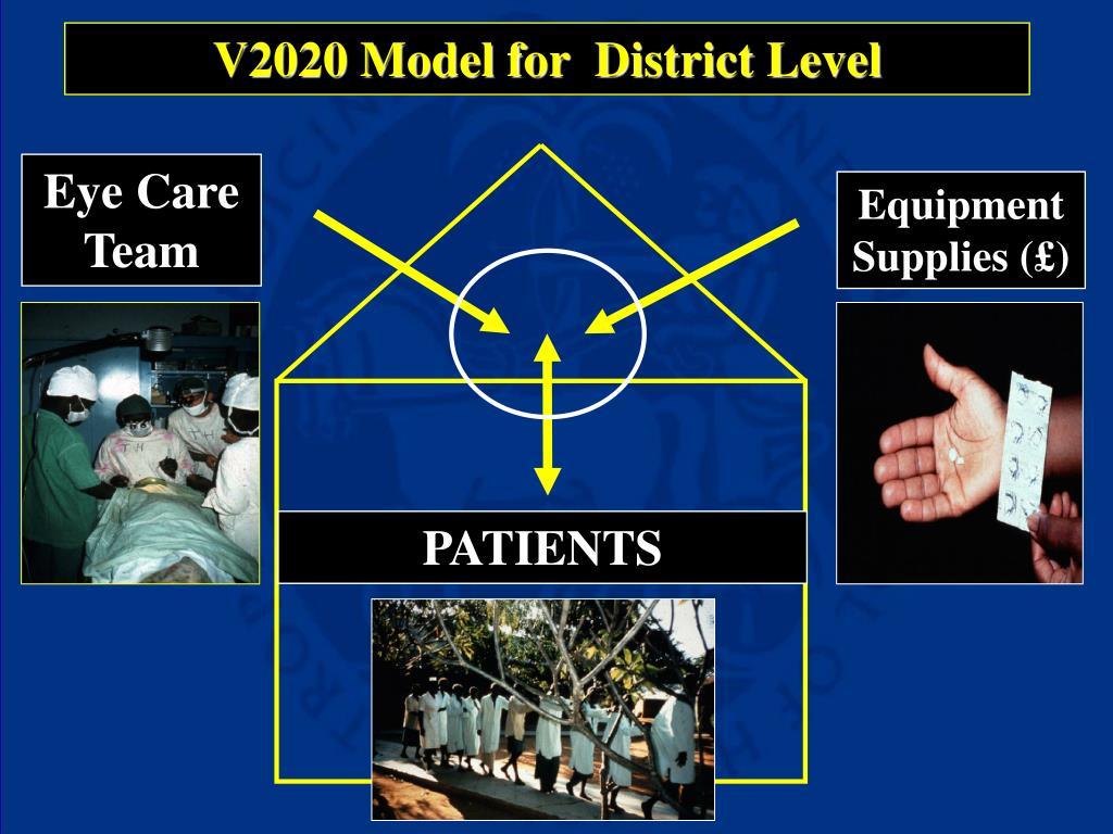 V2020 Model for  District Level
