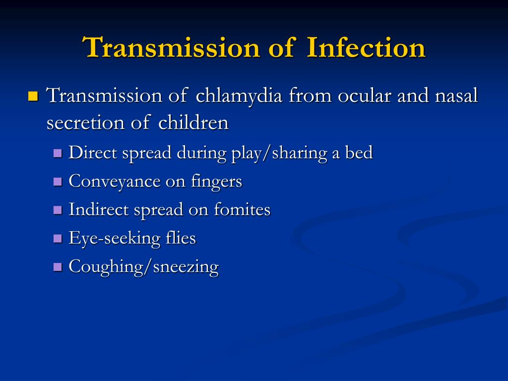 Transmission of Infection