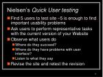 nielsen s quick user testing
