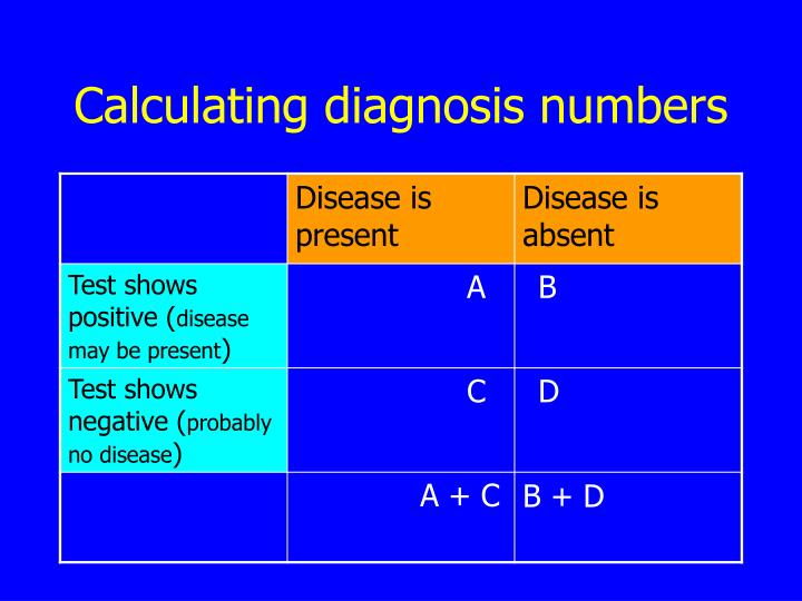 Calculating diagnosis numbers