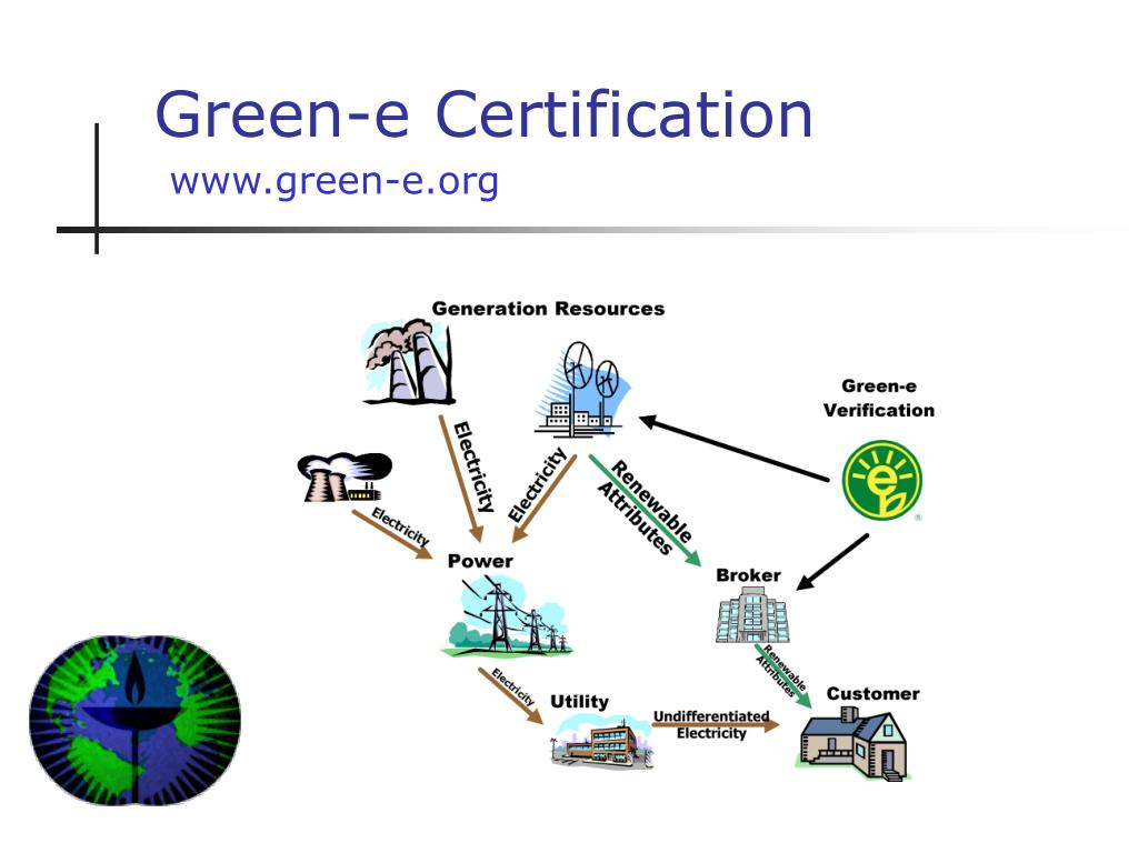 Green-e Certification