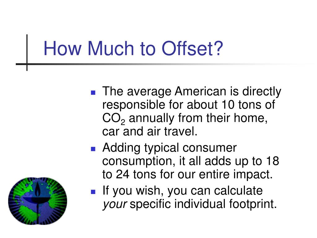 How Much to Offset?
