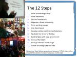 the 12 steps32