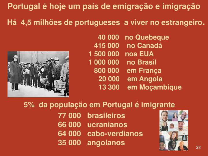 Portugal é hoje um país de emigração e imigração