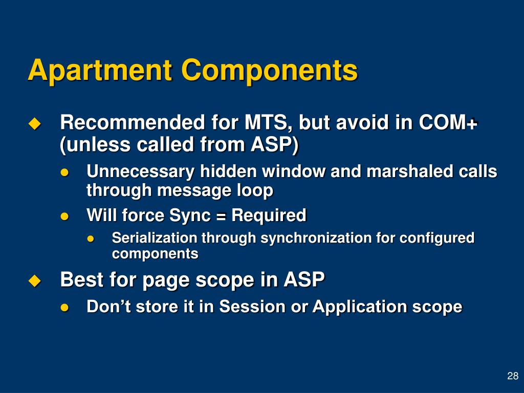 Apartment Components