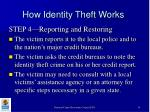 how identity theft works14
