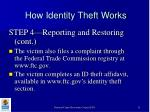 how identity theft works15