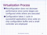 virtualization process2