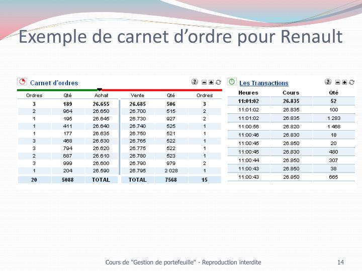 Exemple de carnet d'ordre pour Renault