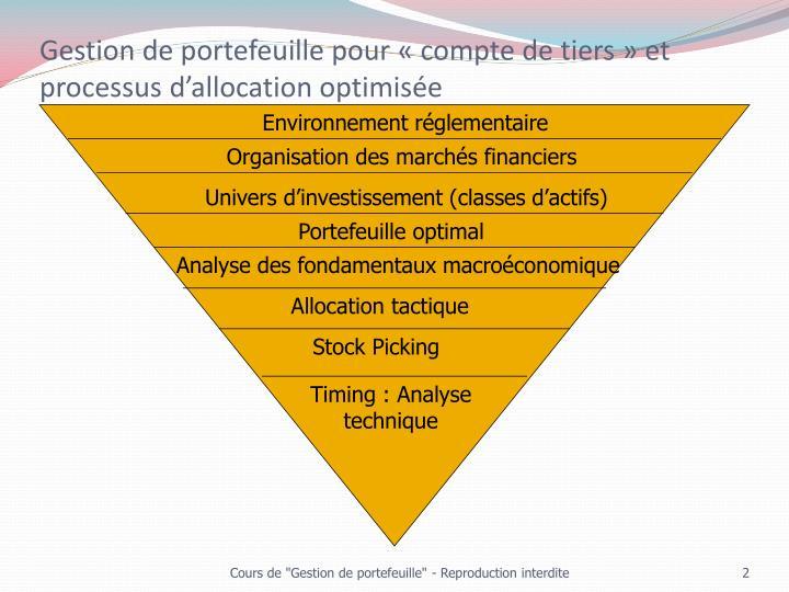 Gestion de portefeuille pour compte de tiers et processus d allocation optimis e