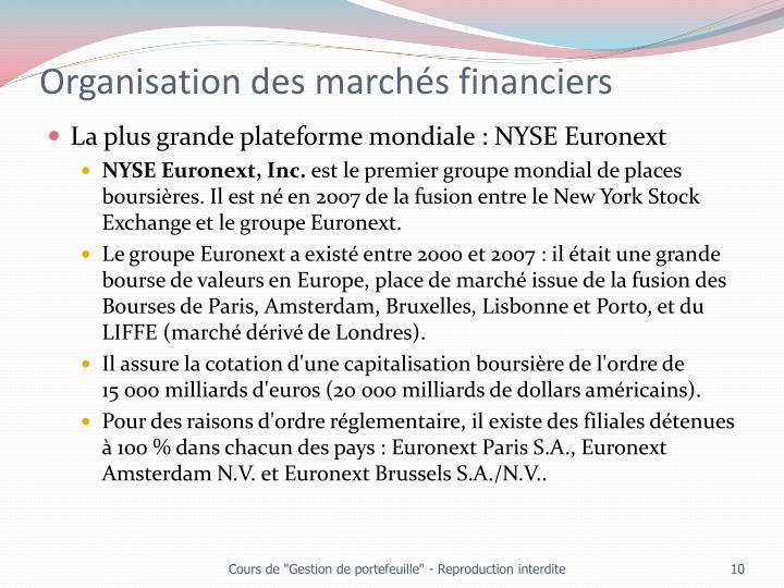 Organisation des marchés financiers