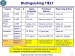 distinguishing tielt