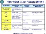 tielt collaboration projects 2004 05