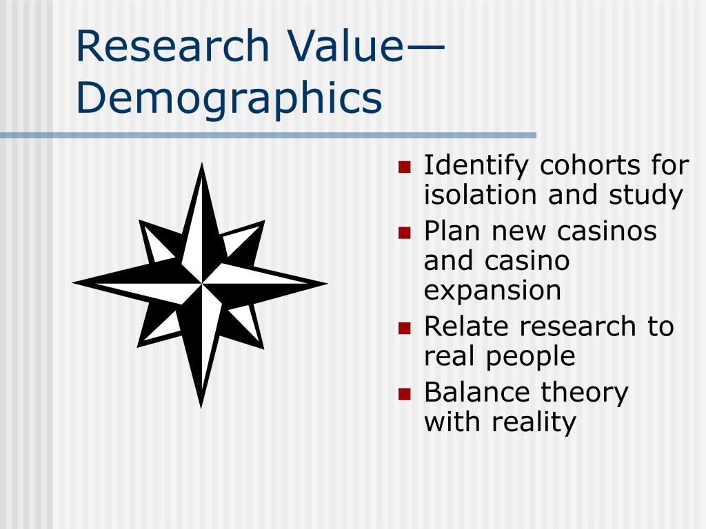 Research Value—Demographics